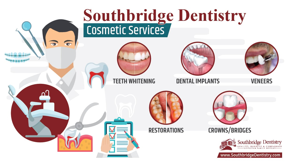 Southbridge Dentistry Cosmetic Dental Services Infographic